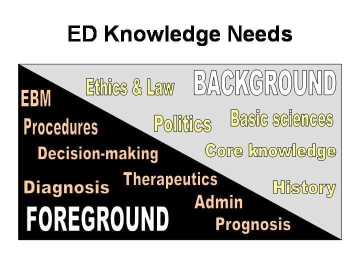 ed-knowledge-needs