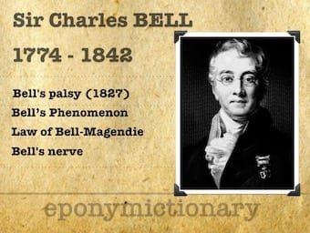 Sir Charles Bell (1774-1842) 340