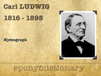 Carl-Friedrich-Wilhelm-Ludwig-1816-1895-1