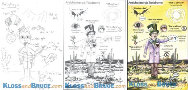 Brian Kloss Toxicology Flashcards