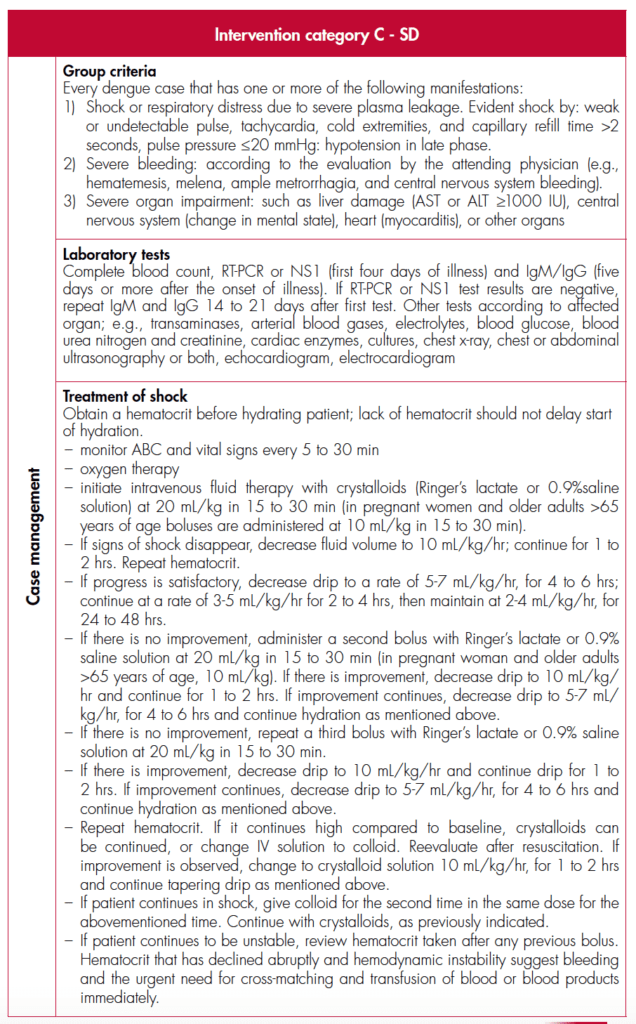 Severe Dengue treatment guidelines