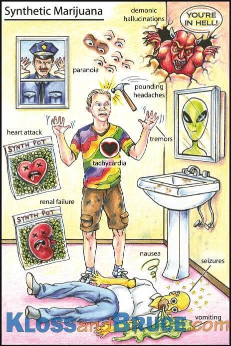 Synthetic Marijuana Tox Flashcard