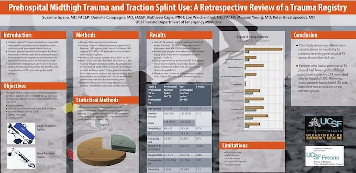 Prehospital Midthigh Trauma and Traction Splint Use 700