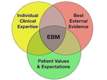 Research EBM 340
