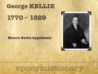George-Kellie-1770-1829 340