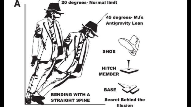 MJ-shoe
