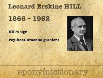 Sir Leonard Erskine Hill (1866 – 1952) 1200