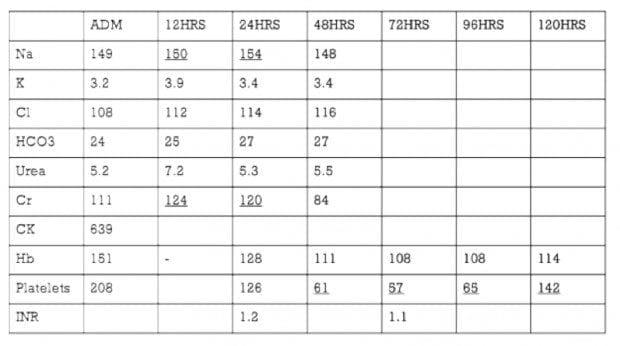 VPA-biochem-trend-620x346