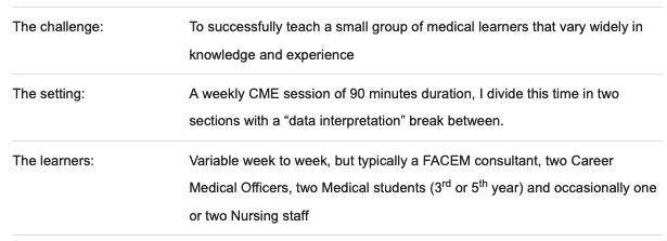 Medical education challenge