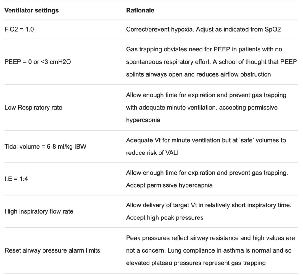 CICM SAQ 2015.1 Q6
