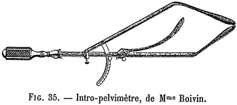 Intro-pelvimètre de Boivin