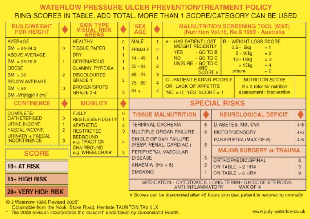Waterlow Score Card-front 2005