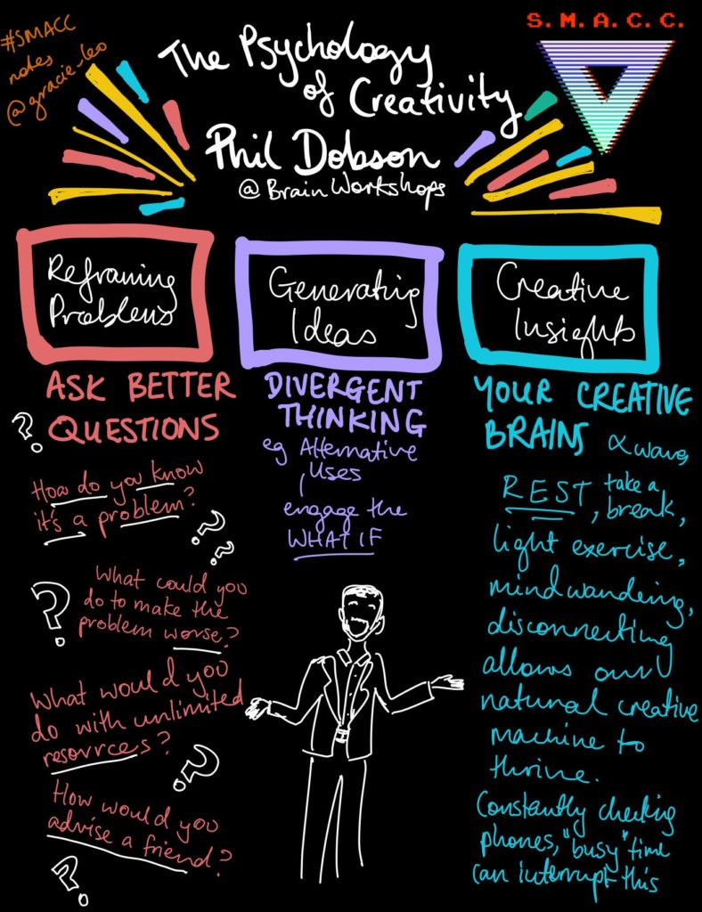 The Psychology of Creativity - Phil Dobson