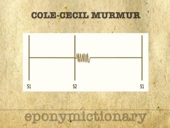 Cole-Cecil murmur 1908 340