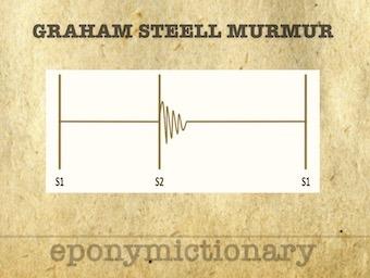 Graham Steell murmur 340