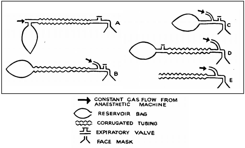 Mapleson Circuit Systems 1954 BJA